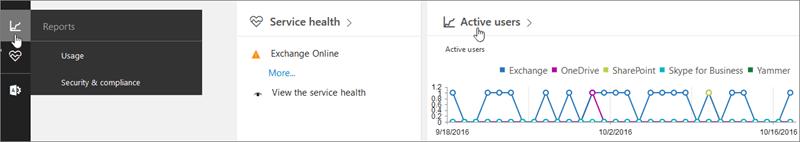 Se de nya aktivitetsrapporterna för Office 365