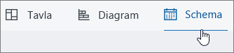 Skärmbild av den övre delen av ett abonnemang i grupplanering visar anslagstavla; Diagrammet. och schemalägga knapparna. med schema markerad.