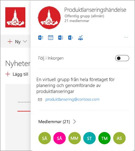 Kortet fullständiga Office 365-grupp