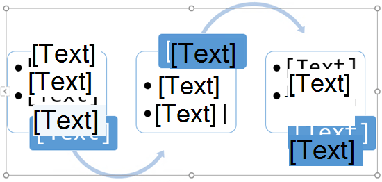 Ersätt text plats hållarna med stegen i flödesschemat.