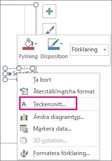 Teckensnittskommando på snabbmenyn som används för att ändra teckensnitt för diagramförklaringen