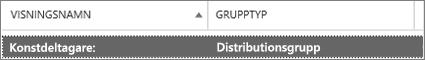 Välj en distributionsgrupp från gruppsidan