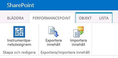 Menyfliksområdet för sidan PerformancePoint-innehåll på en BI Center-webbplats