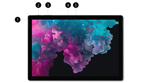 Visar skärmen på en Surface Pro 6 med 5 knappar och portar som indikeras med siffror