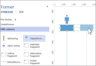Livslina i UML-sekvens