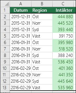 Villkorsstyrd formatering – 10 högsta används för ett område