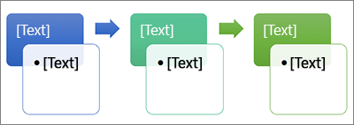 Exempel på Accent-process