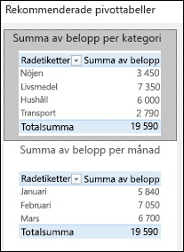 Dialogrutan Rekommenderade pivottabeller i Excel