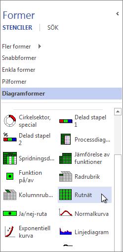 Diagramformer-stencil