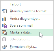 Klicka på Markera data på diagrammets snabbmeny