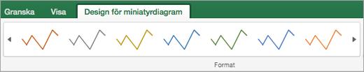 Format för miniatyrdiagram