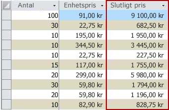Ett beräknat fält som visas i databladsvyn.