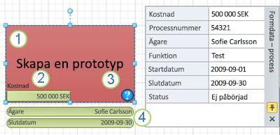 En processform där datagrafik används