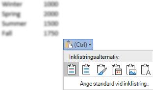Knappen Klistra in alternativ bredvid vissa Excel-data, expanderad för att visa alternativen