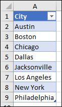Excel-tabell som används som källa för dataverifieringslista