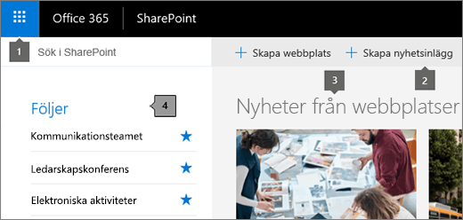 Huvudsidan i SharePoint Online