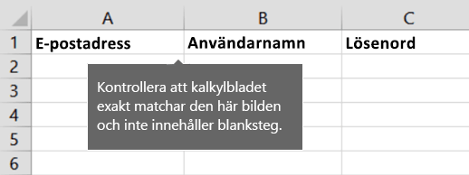 Cellrubriker i Excel-migreringsfilen