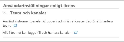 Användarinställningar efter licens