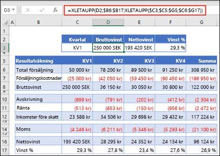 Bild av funktionen XLETAUPP som används för att returnera vågrät data från en tabell genom att kapsla in 2 XLETAUPPs. Formeln är: =XLETAUPP(D2,$B6:$B17,XLETAUPP($C3,$C5:$G5,$C6:$G17))