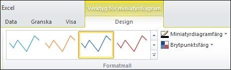 Formatmallslista för miniatyrdiagram