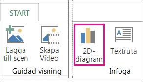 Knappen 2D-diagram på fliken Startsidan för Power Map