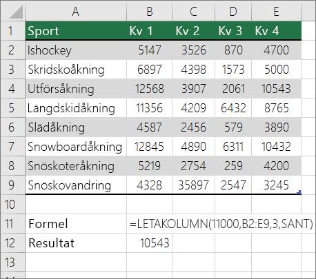 Ett exempel på formeln LETAKOLUMN som letar efter en ungefärlig  matchning