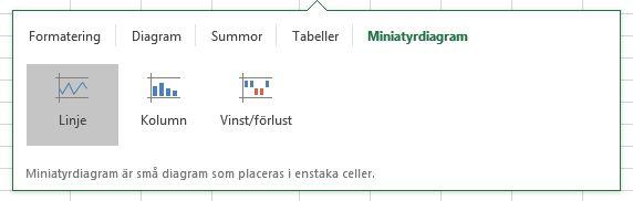 Miniatyrdiagram