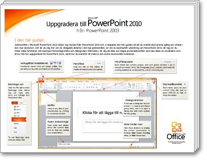 Miniatyrbild av migreringsguiden för PowerPoint