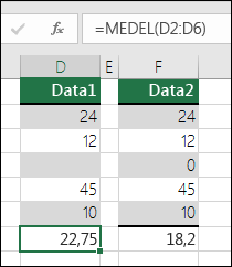 Excel visar ett fel när en formel refererar till tomma celler