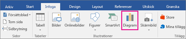 Diagramalternativet är markerat på fliken Infoga