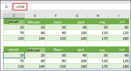 Använd den spillda områdesoperatorn (#) till att referera till en befintlig matris