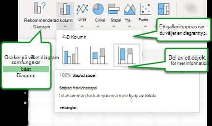 Meny för stapeldiagram