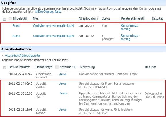 Områdena Uppgifter och Historik på sidan Arbetsflödesstatus för en omtilldelad uppgift