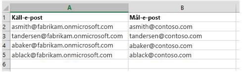 CSV-fil används för att migrera e-postdata från en Office 365-innehavare till en annan
