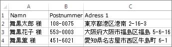Adresslista med giltiga japanska adresser
