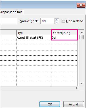 Kolumnen Fördröjning i rutan Aktivitetsinformation.