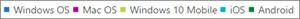 Office 365-rapporter – se aktiveringsdata för PC och Mac samt Windows-, iOS- och Android-enheter