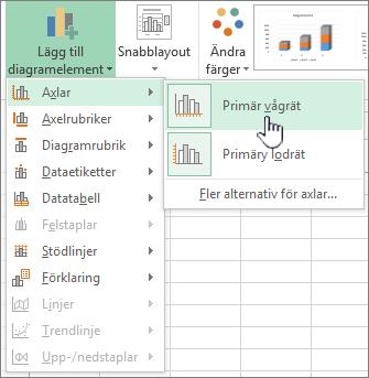 Avsnittet Lägg till element med Axlar markerat
