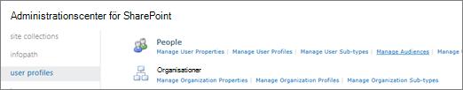 Länken hantera målgrupper på sidan användare profiler
