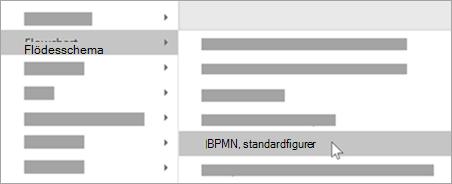 Lägga till BPMN-grundläggande former i formerna.