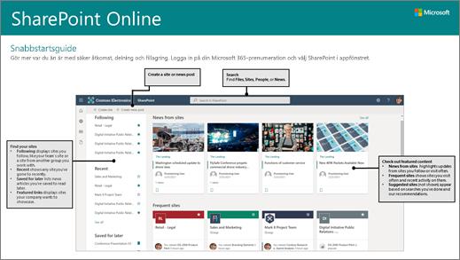 Nedladdningsbar snabbstartsguide för SharePoint Online
