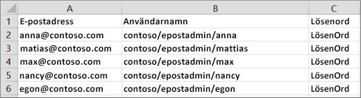 Ett exempel på migreringsfil för Exchange