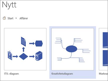 Välj mallen Brainstorming-diagram