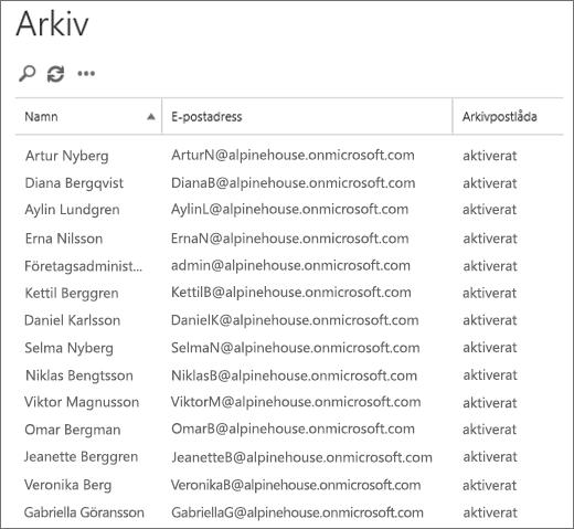 Listan med postlådor där arkivpostlådan är aktiverad