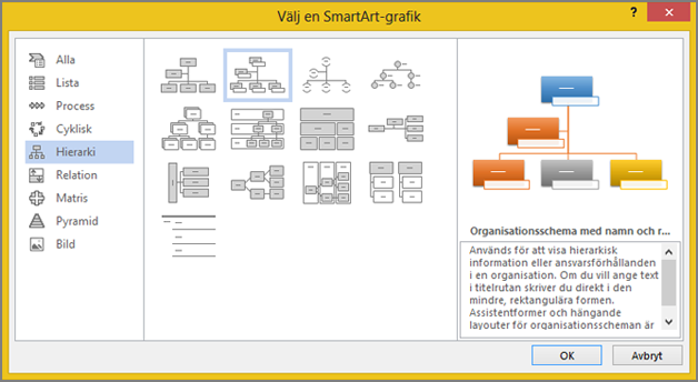 Välja ett organisationsdiagram för bilder