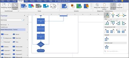 Flödesscheman med en mängd olika alternativ för design och layout