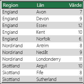 Tvetydiga data för kartdiagram i Excel
