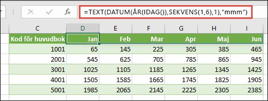 Använd SEKVENS med TEXT, DATUM, ÅR och IDAG för att skapa en dynamisk lista över månader för vår rubrikrad.