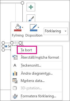 Kommandot Ta bort i snabbmenyn Formatera teckensnitt för förklaring i Excel