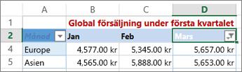 Resultat som returneras när anpassat talfilter tillämpas